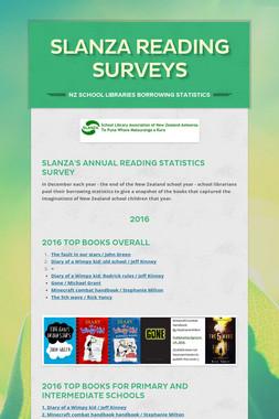 SLANZA Reading Surveys