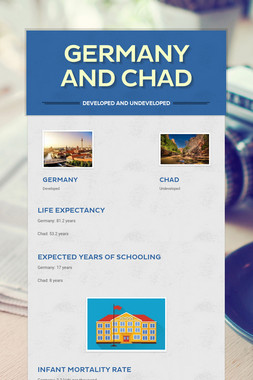 Germany and chad