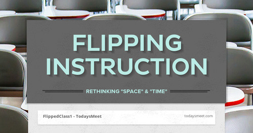Flipping Instruction Smore Newsletters For Education
