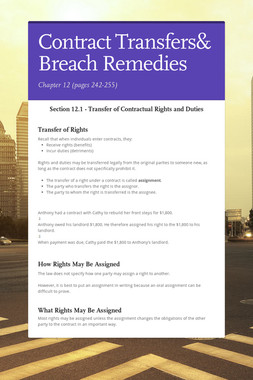 Contract Transfers& Breach Remedies