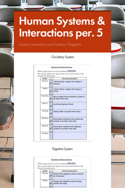 Human Systems & Interactions per. 5