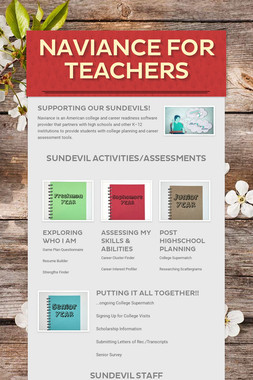 Naviance for Teachers
