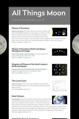 All Things Moon