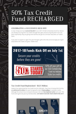 50% Tax Credit Fund RECHARGED