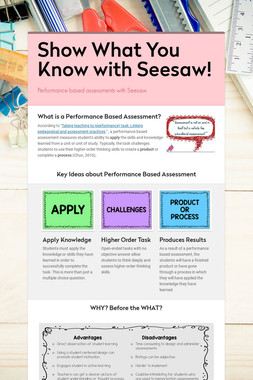 Show What You Know with Seesaw!