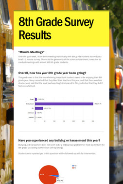 8th Grade Survey Results