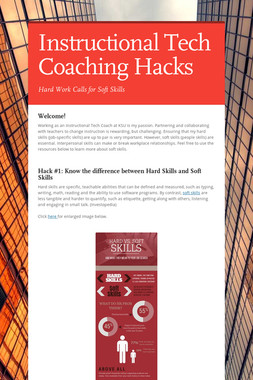 Instructional Tech Coaching Hacks