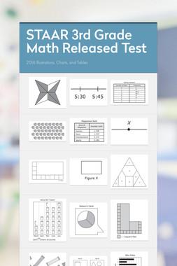 STAAR 3rd Grade Math Released Test