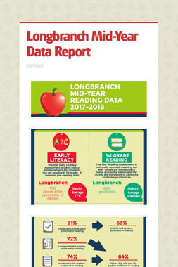 Longbranch Mid-Year Data Report