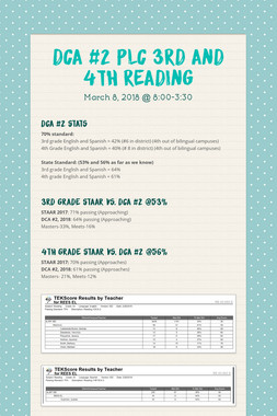 DCA #2 PLC 3rd and 4th Reading