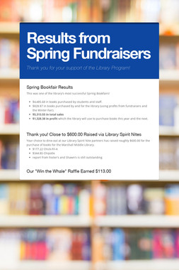 Results from Spring Fundraisers