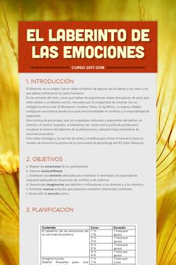 EL LABERINTO DE LAS EMOCIONES