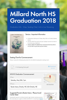 Millard North HS Graduation 2018
