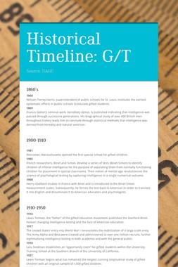 Historical Timeline: G/T