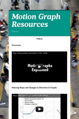 Motion Graph Resources