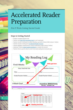 Accelerated Reader Preparation