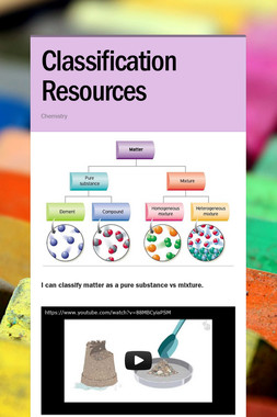 Classification Resources