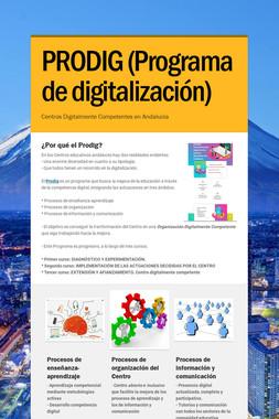 PRODIG (Programa de digitalización)