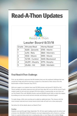 Read-A-Thon Updates