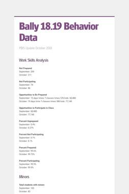 Bally 18.19 Behavior Data