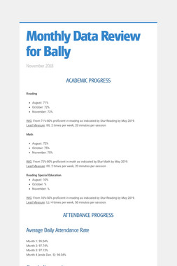 Monthly Data Review for Bally