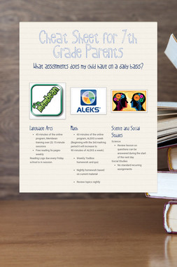 Cheat Sheet for 7th Grade Parents
