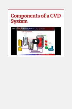 Components of a CVD System