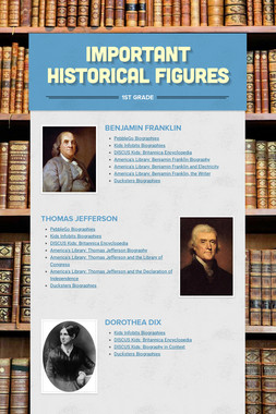 Important Historical Figures