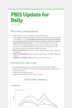 PBIS Update for Bally