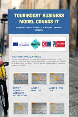 TOURiBOOST Business Model Canvas IT