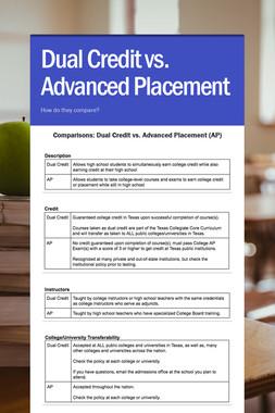 Dual Credit vs. Advanced Placement