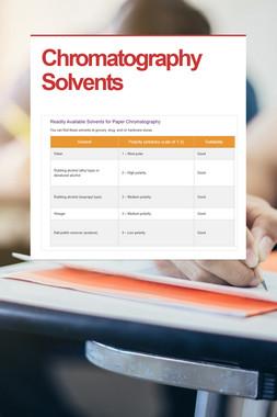 Chromatography Solvents