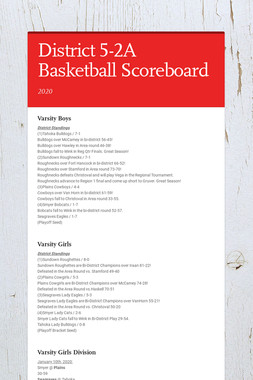 District 5-2A Basketball Scoreboard