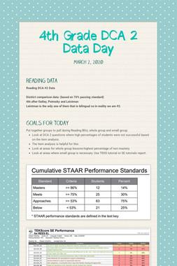 4th Grade DCA 2 Data Day