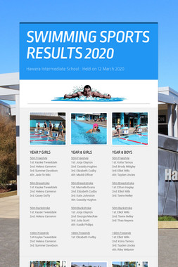SWIMMING SPORTS RESULTS 2020