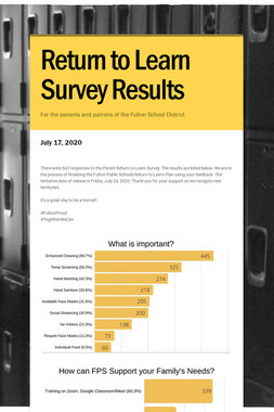 Return to Learn Survey Results