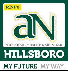 Hillsboro IB Summer Assignments | Smore Newsletters for