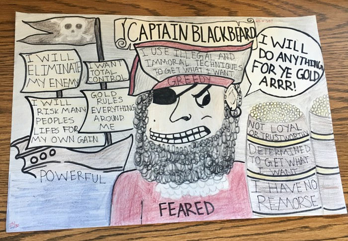 robber baron vs captain industry Captains of industry vs robber barons characteristics of a captain of industry characteristics of a robber baron 1 increases availability of goods by.