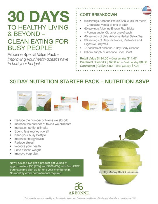30 Days to Healthy Living & Beyond   Smore Newsletters for ...