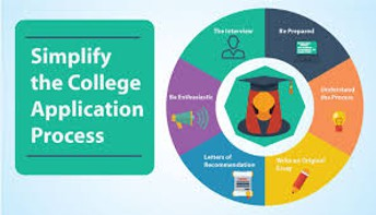 how to apply to college step by step