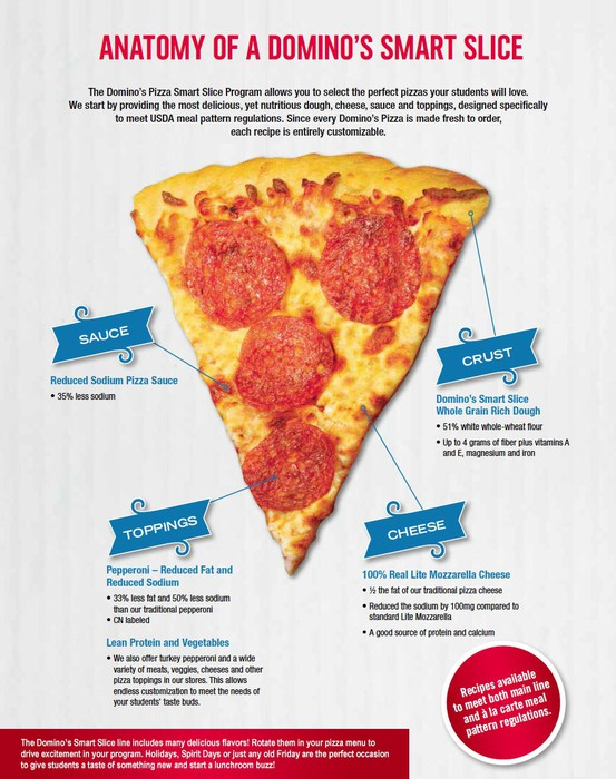 pizza hut nutrition facts pdf