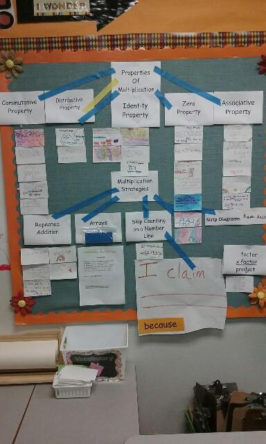 Third Grade Newsletter | Smore Newsletters