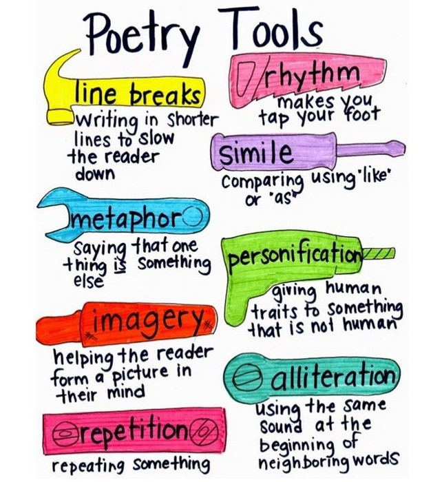 Poetry 101 Smore Newsletters For Education