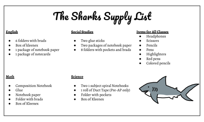 The Shark Scoop | Smore Newsletters
