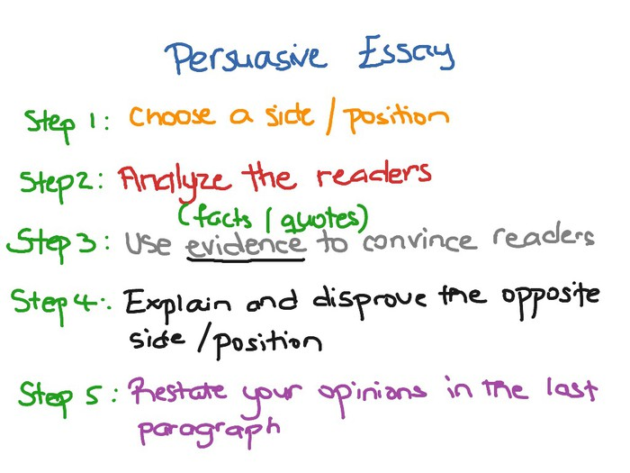 5 parts of a persuasive essay Are parts what of a persuasive essay the five @sampgray any week you dont have an impending exam/essay/presentation counts as calm.