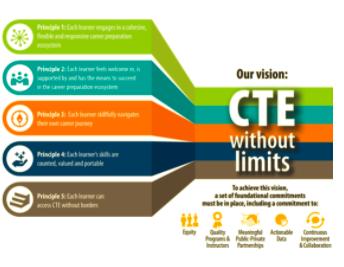 CTE Leadership Network