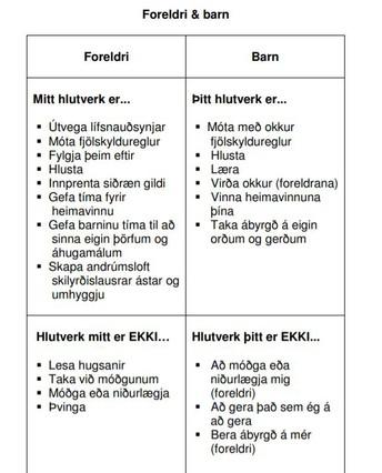 Uppeldi til ábyrgðar - mitt og þitt hlutverk