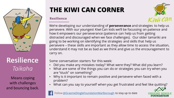 Kiwican - This Week