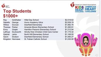 American Heart Association: Kids Heart Challenge