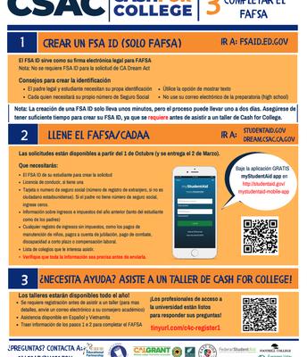 Pasos de solicitud en español
